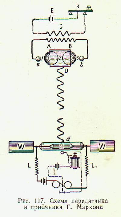 Схема передатчика и приемника
