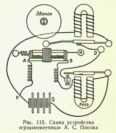 Схема радиоприемника Попова